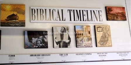 Biblical Timeline Display